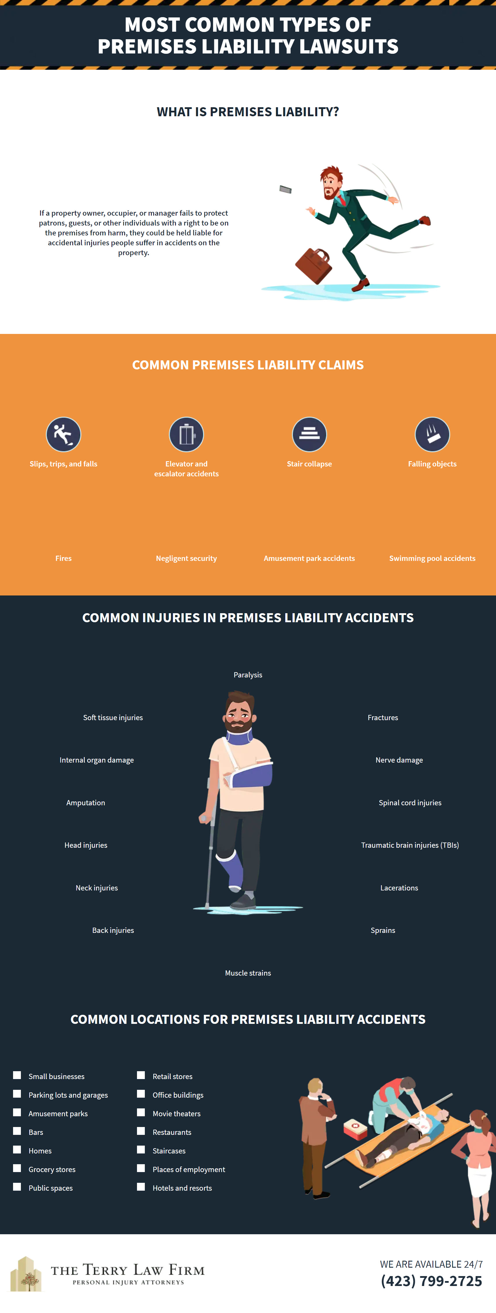 Most Common Types of Premises Liability Lawsuits